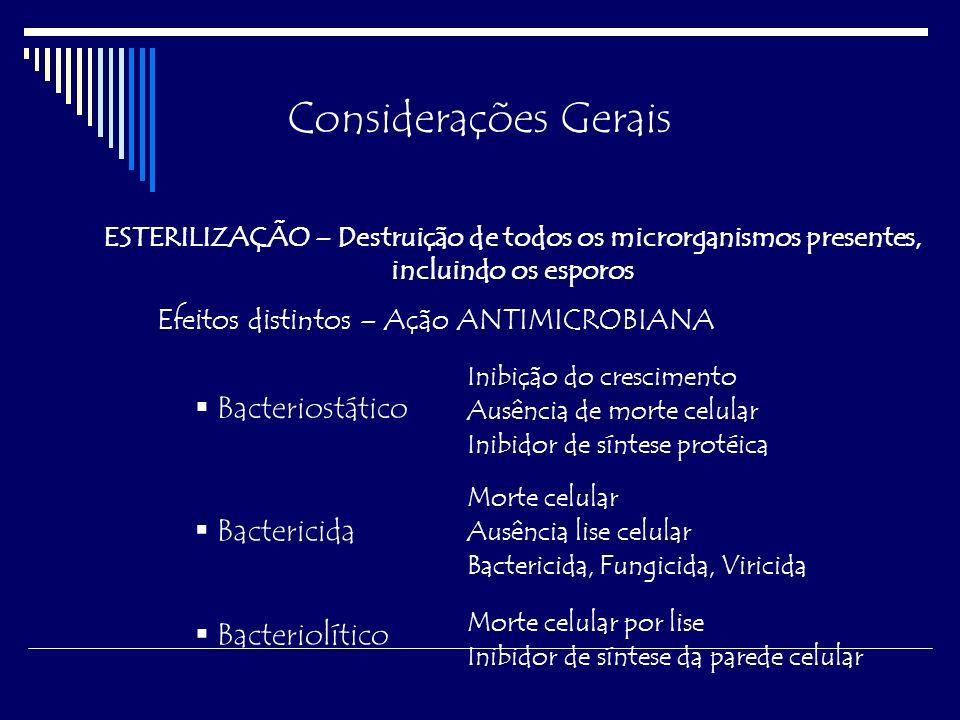 Considerações Gerais Aspectos fundamentais que se deve aplicar aos agentes ANTIMICROBIANOS Padrão de morte em uma população microbiana Condições que influenciam a atividade antimicrobiana Mecanismos de destruíção das células microbianas