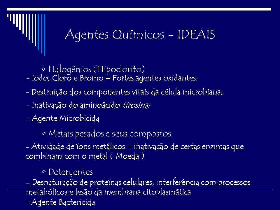 Agentes Químicos - IDEAIS Agente QuímicoConcentração (%)AplicaçõesNível de Atividade Compostos Fenólicos0.5-3.0Desinfecção de objeto inanimadoIntermediário Álcoois70-90Anti-sepsia da pele, desinfecção de instrumentos cirúrgicos Intermediário Iodo1Anti-sepsia da pele, pequenos cortes, desinfecção da água Intermediário Compostos Clorados0.5-5.0Desinfecção da água, superfícies não metálicas, equipamentos de laticínios, materiais domésticos Baixo Mercúrio1Anti-sepsia da pele, desinfecção de instrumentos Baixo Alta – Mata todas as formas de vida microbiana Intermediário – Mata o bacilo da Tuberculose, Fungos e vírus, mas não os esporos Baixo – Não mata o bacilo da tuberculose, nem os esporos e vírus em um tempo aceitável