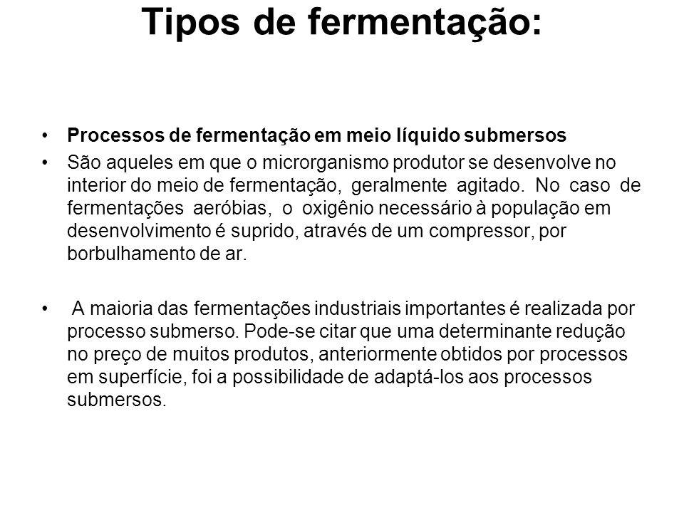 Tipos de fermentação: Processos de fermentação em meio líquido submersos São aqueles em que o microrganismo produtor se desenvolve no interior do meio de fermentação, geralmente agitado.