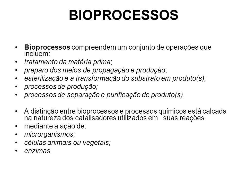 BIOPROCESSOS Bioprocessos compreendem um conjunto de operações que incluem: tratamento da matéria prima; preparo dos meios de propagação e produção; esterilização e a transformação do substrato em produto(s); processos de produção; processos de separação e purificação de produto(s).