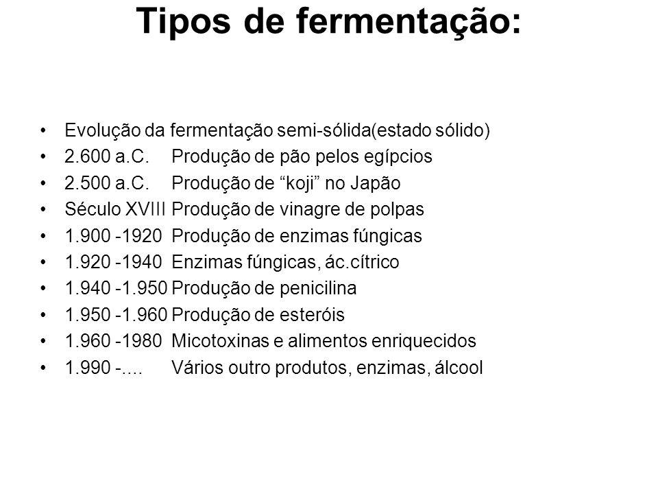 Tipos de fermentação: Evolução da fermentação semi-sólida(estado sólido) 2.600 a.C.Produção de pão pelos egípcios 2.500 a.C.Produção de koji no Japão Século XVIIIProdução de vinagre de polpas 1.900 -1920Produção de enzimas fúngicas 1.920 -1940Enzimas fúngicas, ác.cítrico 1.940 -1.950Produção de penicilina 1.950 -1.960Produção de esteróis 1.960 -1980Micotoxinas e alimentos enriquecidos 1.990 -....Vários outro produtos, enzimas, álcool