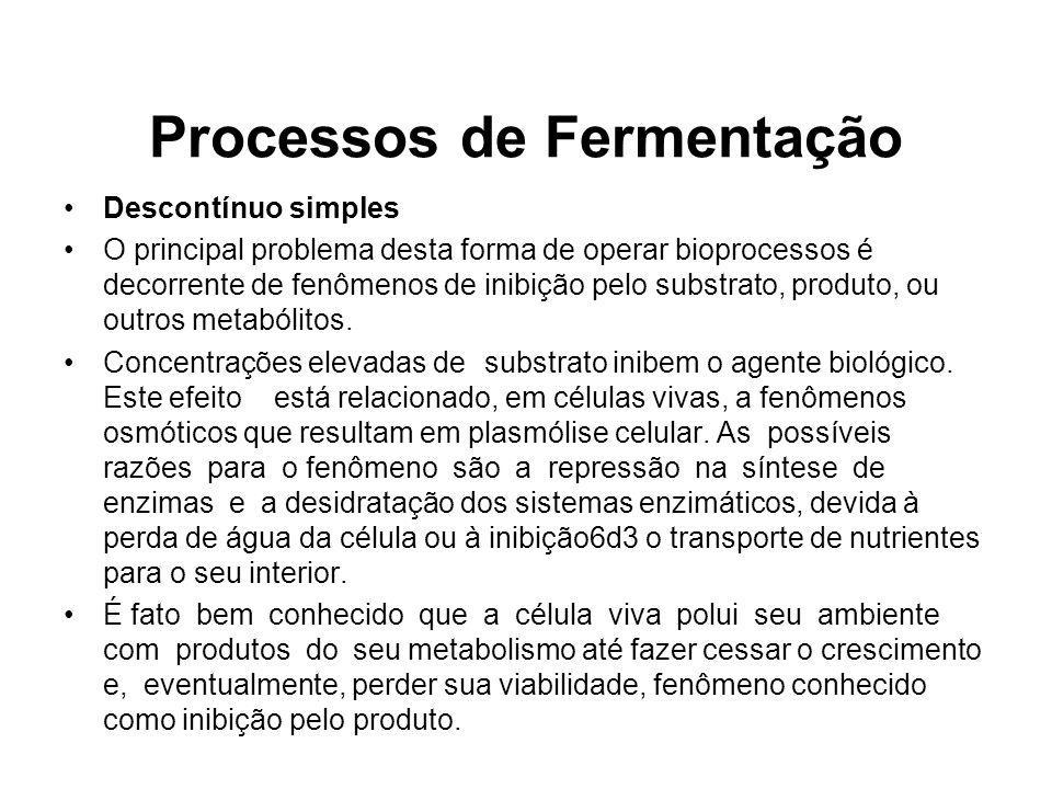 Processos de Fermentação Descontínuo simples O principal problema desta forma de operar bioprocessos é decorrente de fenômenos de inibição pelo substrato, produto, ou outros metabólitos.