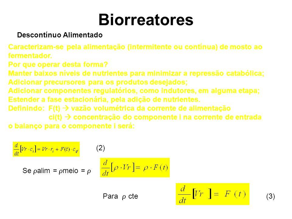 Biorreatores Descontínuo Alimentado Caracterizam-se pela alimentação (intermitente ou contínua) de mosto ao fermentador. Por que operar desta forma? M