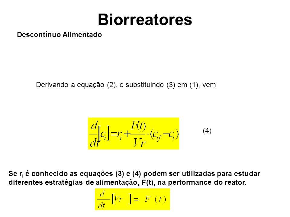 Biorreatores Descontínuo Alimentado Derivando a equação (2), e substituindo (3) em (1), vem Se r i é conhecido as equações (3) e (4) podem ser utiliza