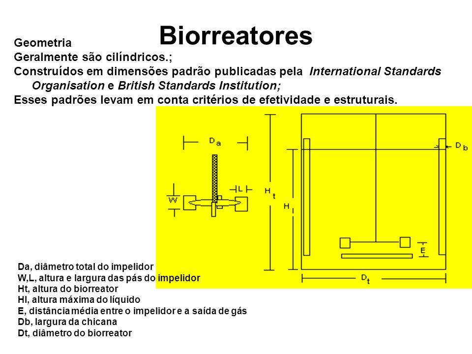 Biorreatores Geometria Geralmente são cilíndricos.; Construídos em dimensões padrão publicadas pela International Standards Organisation e British Sta
