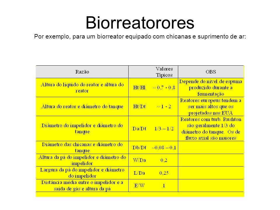 Biorreatorores Por exemplo, para um biorreator equipado com chicanas e suprimento de ar: