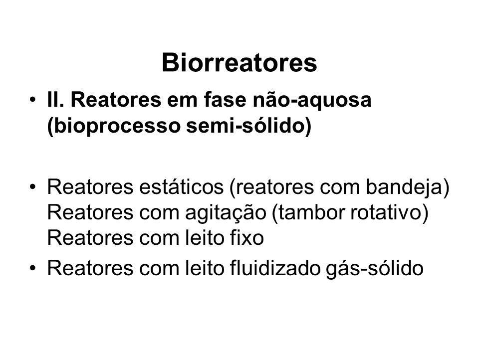 Biorreatores II. Reatores em fase não-aquosa (bioprocesso semi-sólido) Reatores estáticos (reatores com bandeja) Reatores com agitação (tambor rotativ