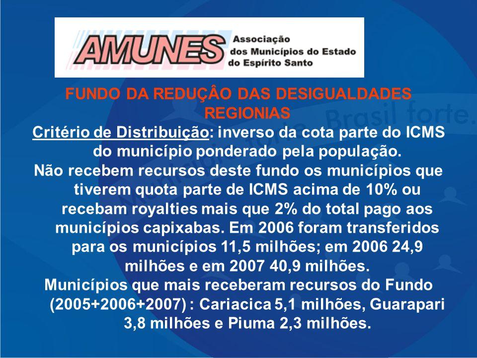 FUNDO DA REDUÇÂO DAS DESIGUALDADES REGIONIAS Critério de Distribuição: inverso da cota parte do ICMS do município ponderado pela população.