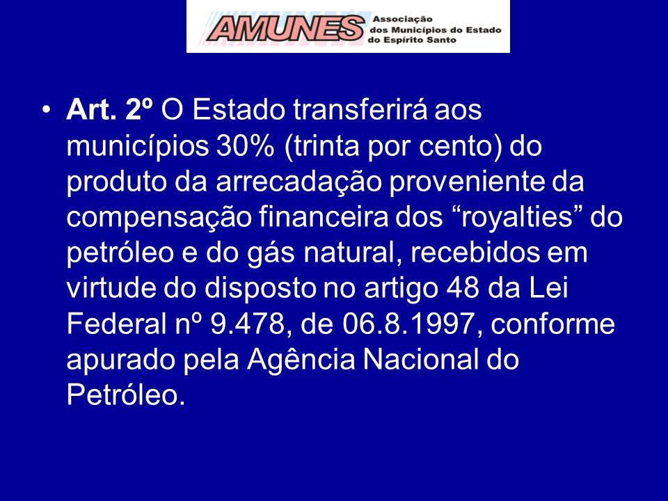 Art. 2º O Estado transferirá aos municípios 30% (trinta por cento) do produto da arrecadação proveniente da compensação financeira dos royalties do pe