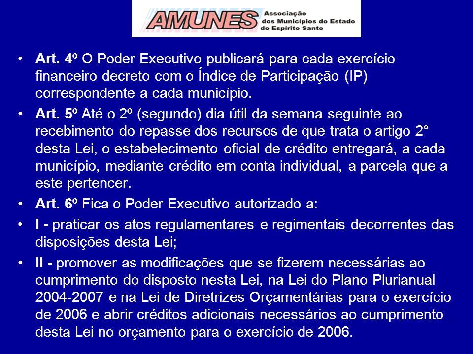 Art. 4º O Poder Executivo publicará para cada exercício financeiro decreto com o Índice de Participação (IP) correspondente a cada município. Art. 5º