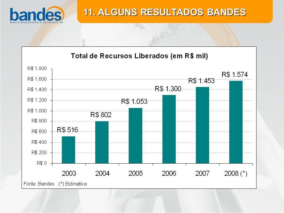 11. ALGUNS RESULTADOS BANDES