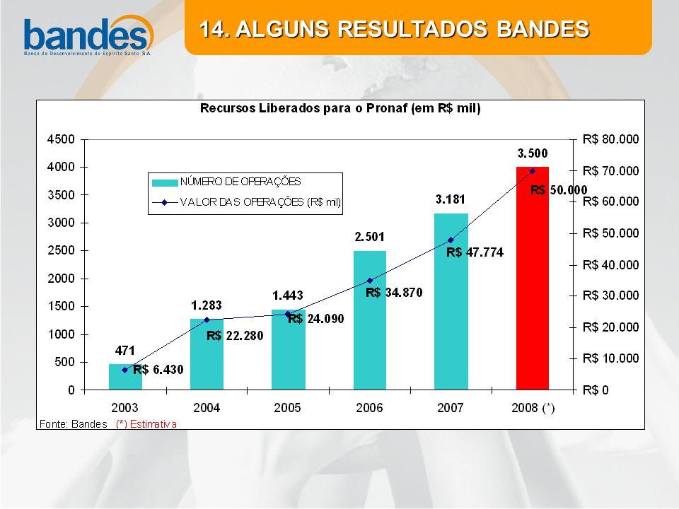 14. ALGUNS RESULTADOS BANDES