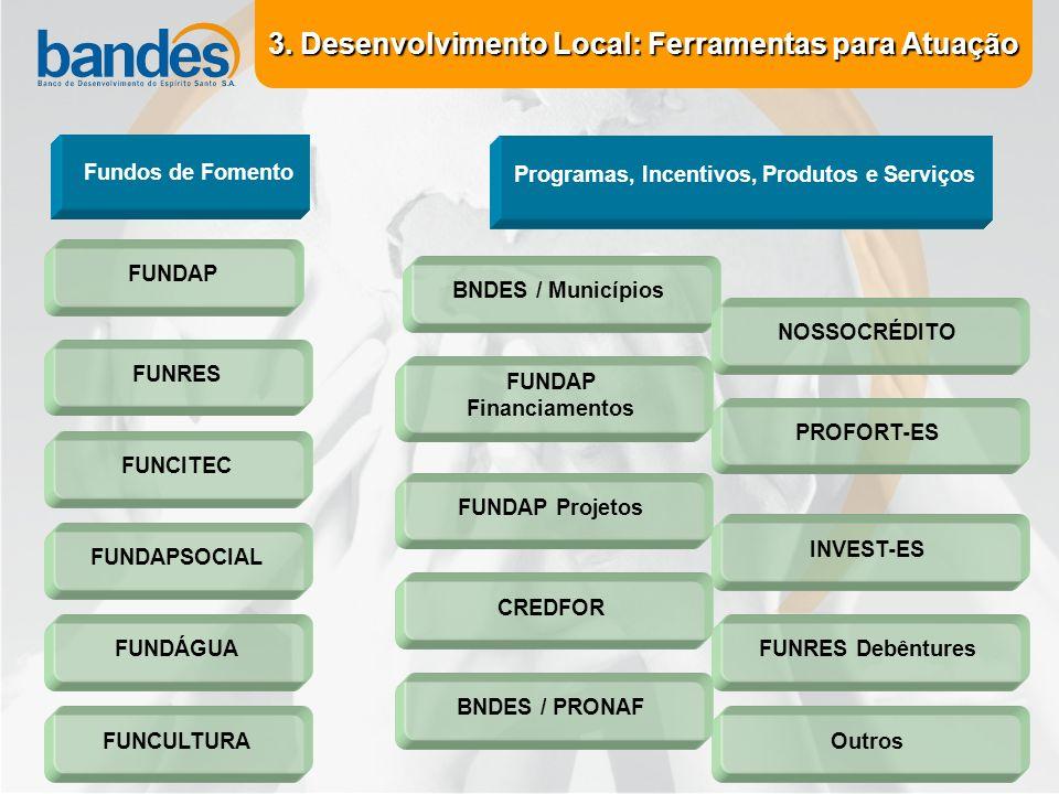 3. Desenvolvimento Local: Ferramentas para Atuação Fundos de Fomento FUNDAP FUNCULTURA FUNDÁGUA FUNDAPSOCIAL FUNCITEC FUNRES Programas, Incentivos, Pr
