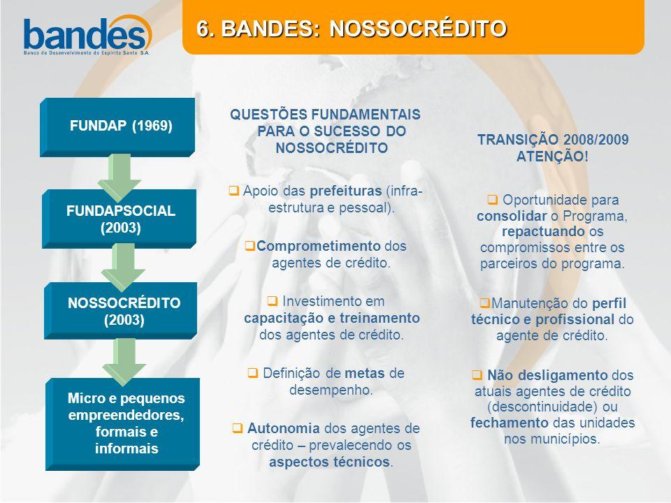 6. BANDES: NOSSOCRÉDITO FUNDAP (1969) FUNDAPSOCIAL (2003) NOSSOCRÉDITO (2003) Micro e pequenos empreendedores, formais e informais QUESTÕES FUNDAMENTA