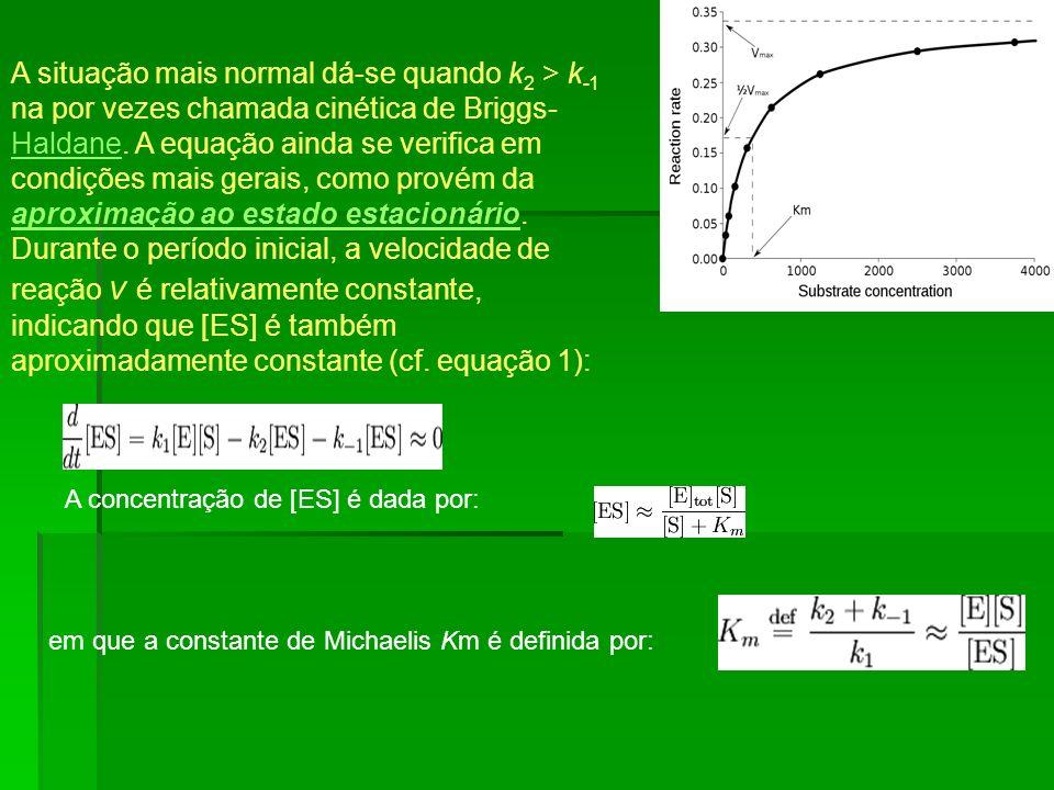 A situação mais normal dá-se quando k 2 > k -1 na por vezes chamada cinética de Briggs- Haldane. A equação ainda se verifica em condições mais gerais,