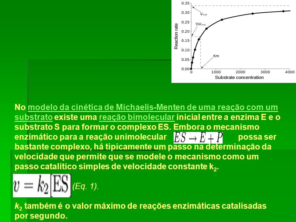 No modelo da cinética de Michaelis-Menten de uma reação com um substrato existe uma reação bimolecular inicial entre a enzima E e o substrato S para f