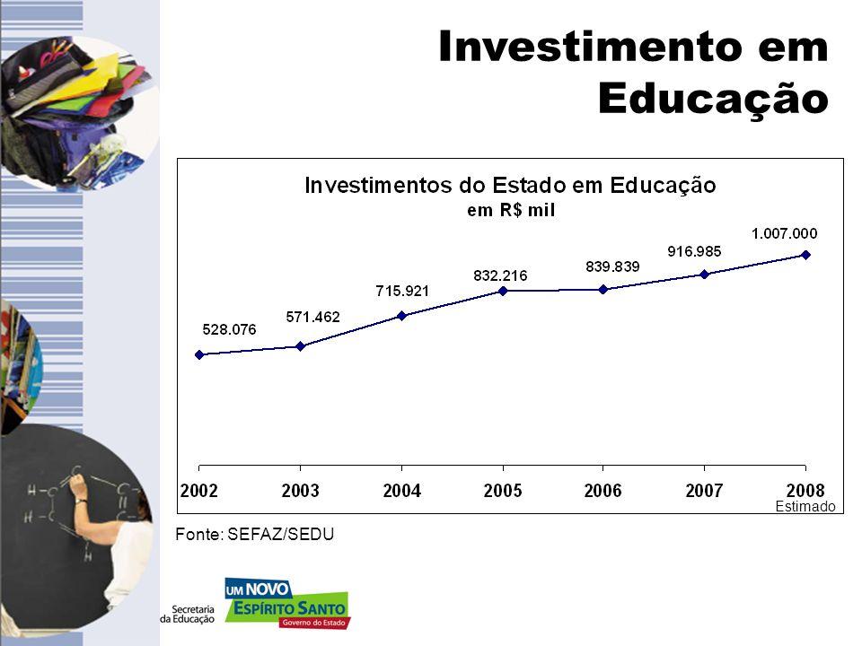Investimento Aluno/Ano Aumento de 188% de 2002 para 2008. Estimado Fonte: SEFAZ/SEDU