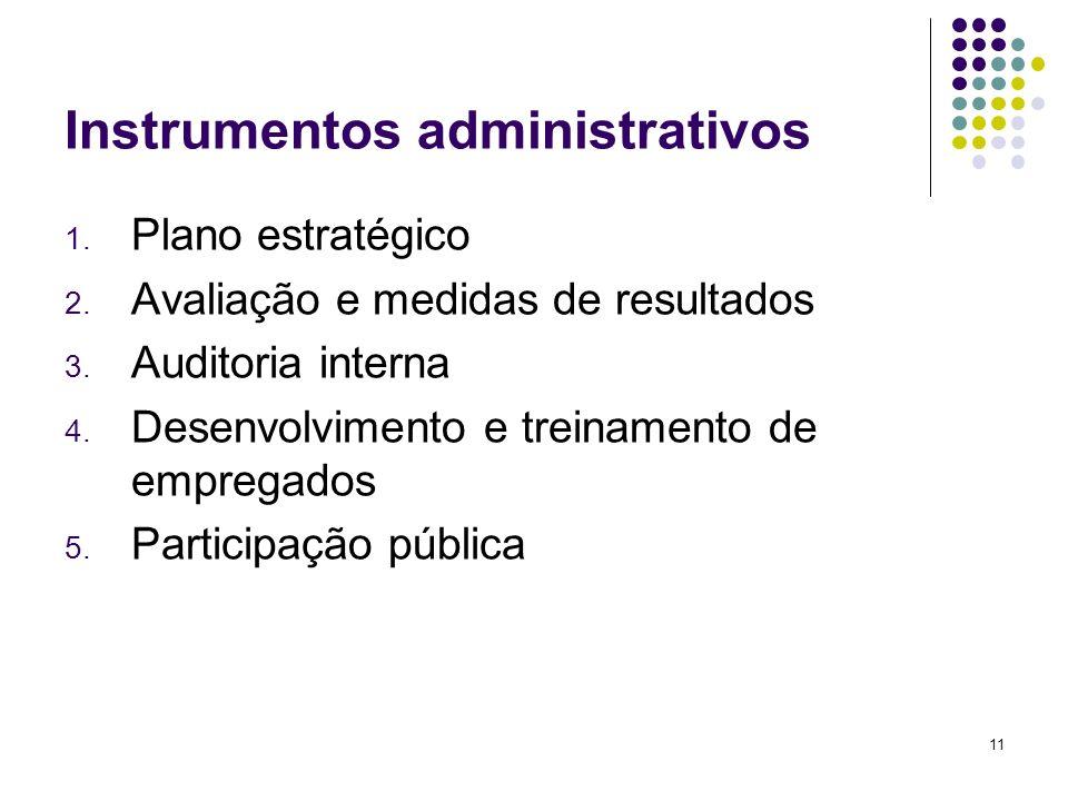 11 Instrumentos administrativos 1. Plano estratégico 2. Avaliação e medidas de resultados 3. Auditoria interna 4. Desenvolvimento e treinamento de emp