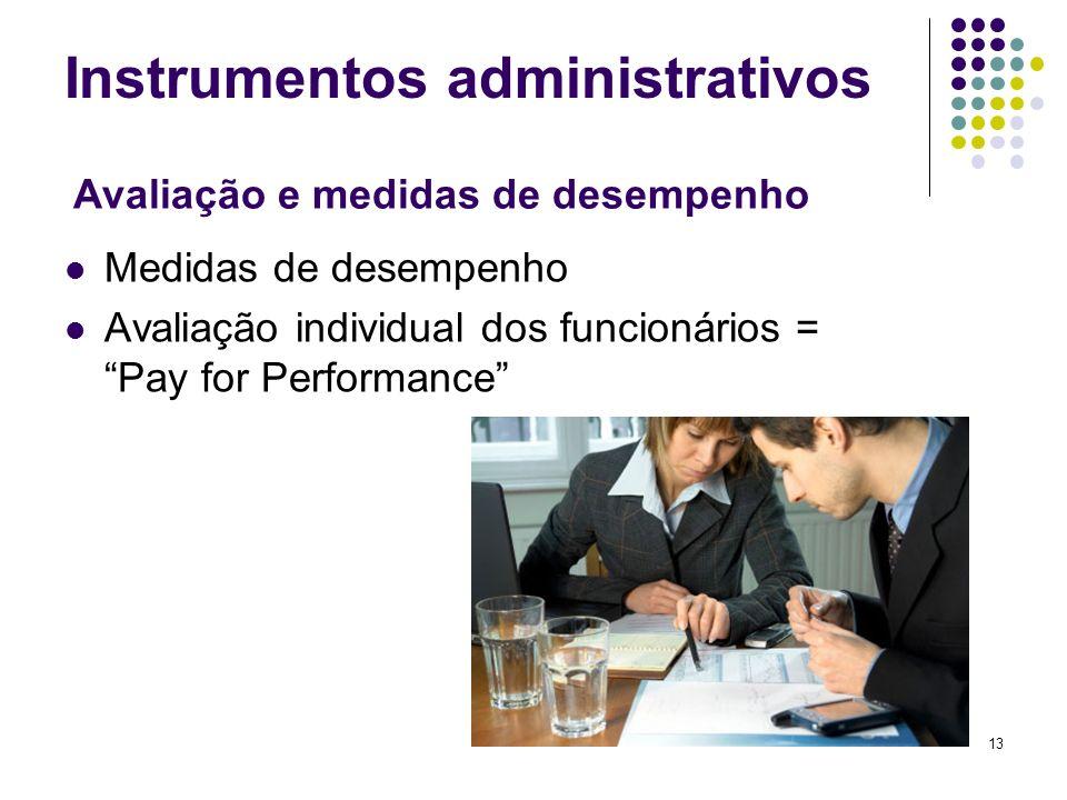 13 Instrumentos administrativos Medidas de desempenho Avaliação individual dos funcionários = Pay for Performance Avaliação e medidas de desempenho
