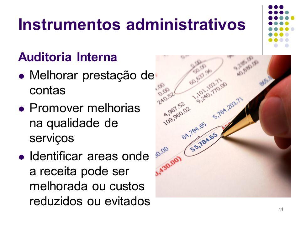 14 Instrumentos administrativos Auditoria Interna Melhorar prestação de contas Promover melhorias na qualidade de serviços Identificar areas onde a re
