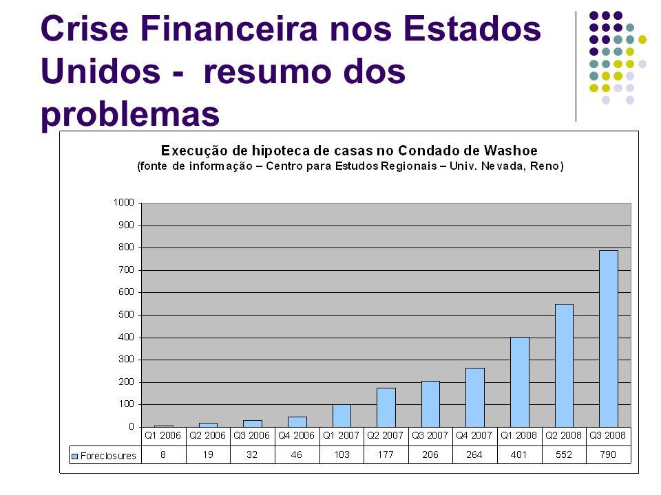 18 Crise Financeira nos Estados Unidos - resumo dos problemas