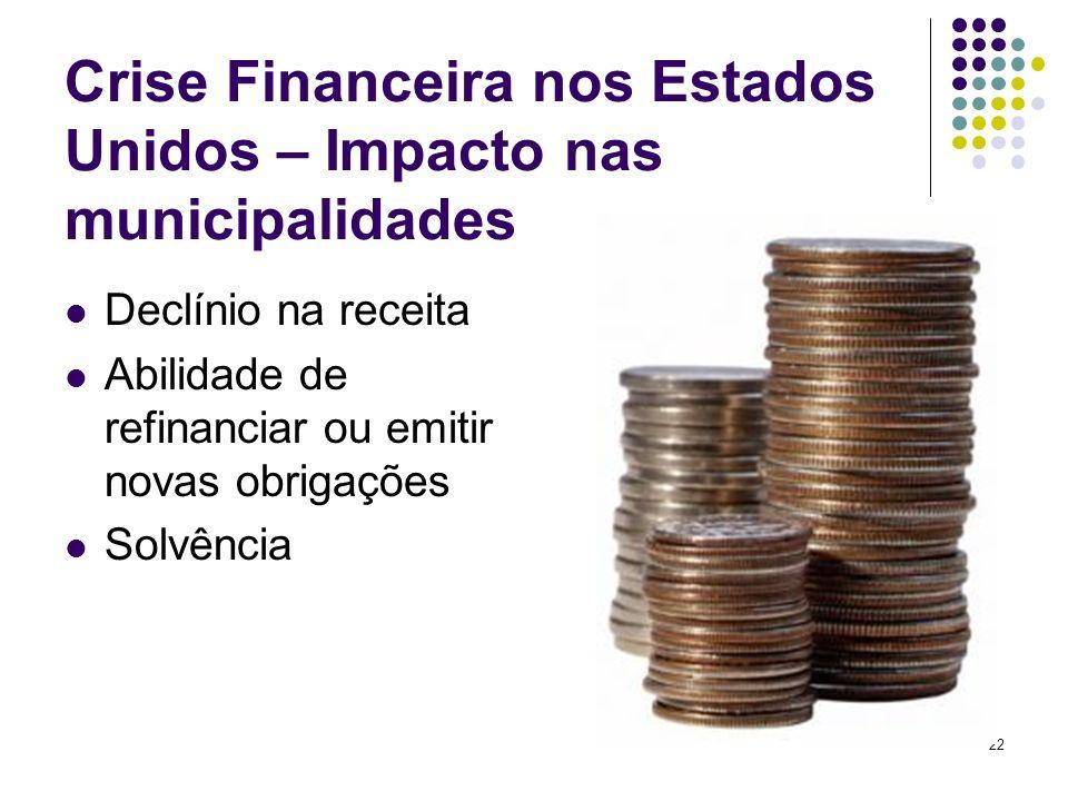 22 Crise Financeira nos Estados Unidos – Impacto nas municipalidades Declínio na receita Abilidade de refinanciar ou emitir novas obrigações Solvência