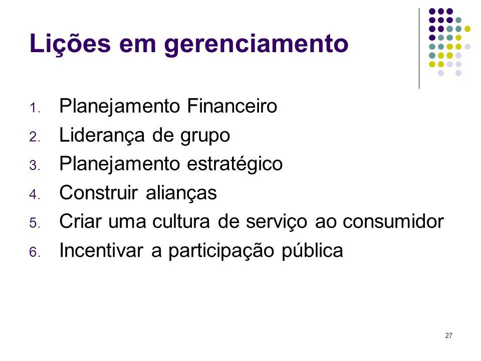 27 Lições em gerenciamento 1. Planejamento Financeiro 2. Liderança de grupo 3. Planejamento estratégico 4. Construir alianças 5. Criar uma cultura de
