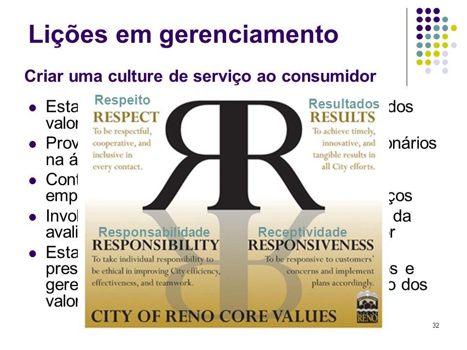 32 Lições em gerenciamento Estabelecer serviço ao consumidor como um dos valores basicos da organização Providenciar treinamento constante aos funcion