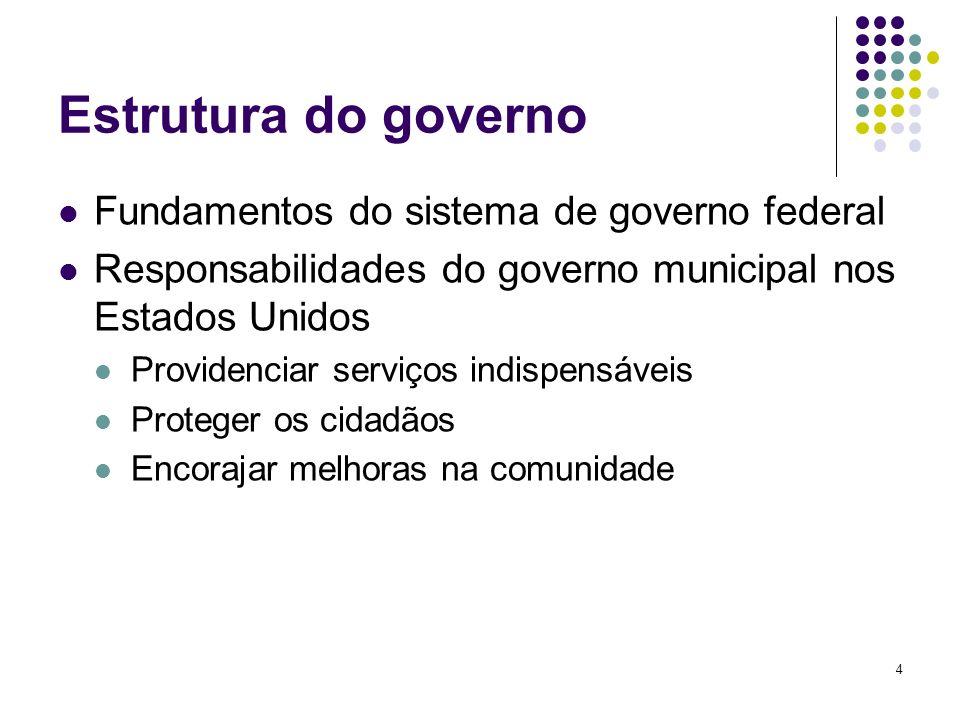 4 Estrutura do governo Fundamentos do sistema de governo federal Responsabilidades do governo municipal nos Estados Unidos Providenciar serviços indis