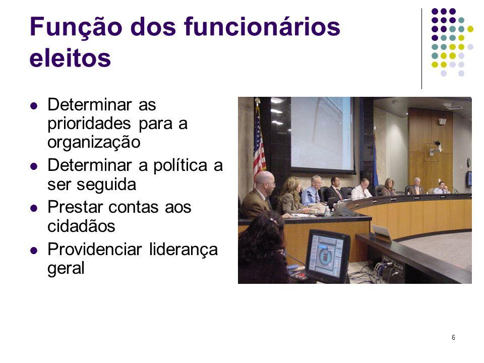 6 Função dos funcionários eleitos Determinar as prioridades para a organização Determinar a política a ser seguida Prestar contas aos cidadãos Provide