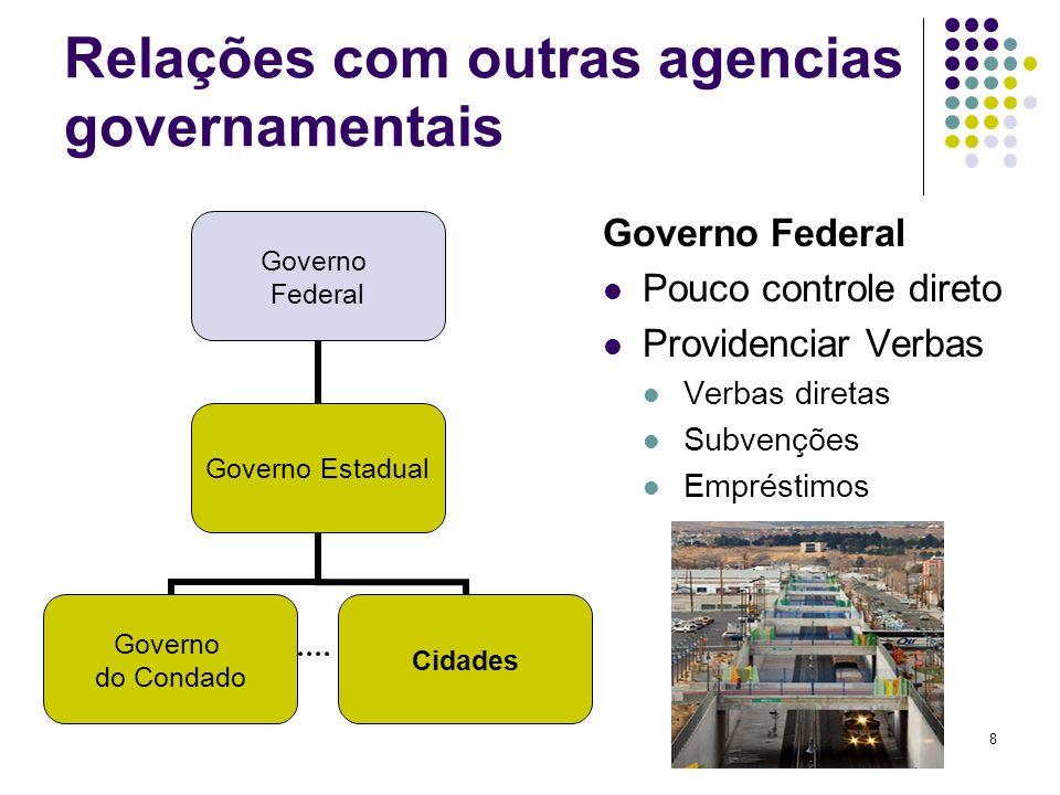 8 Relações com outras agencias governamentais Governo Federal Pouco controle direto Providenciar Verbas Verbas diretas Subvenções Empréstimos