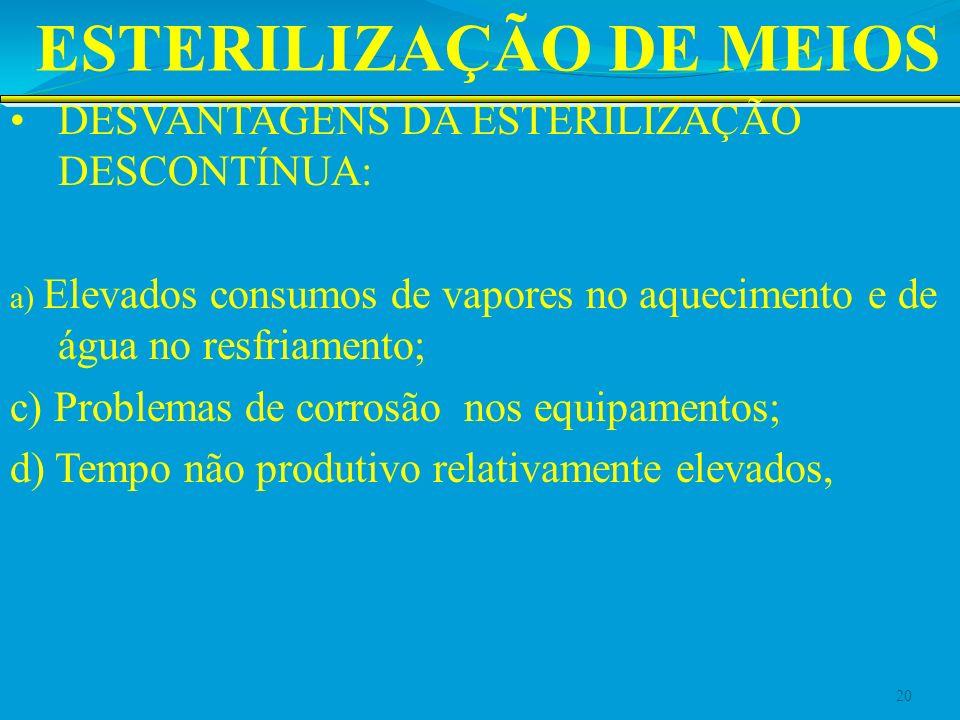 ESTERILIZAÇÃO DE MEIOS DESVANTAGENS DA ESTERILIZAÇÃO DESCONTÍNUA: a) Elevados consumos de vapores no aquecimento e de água no resfriamento; c) Problem