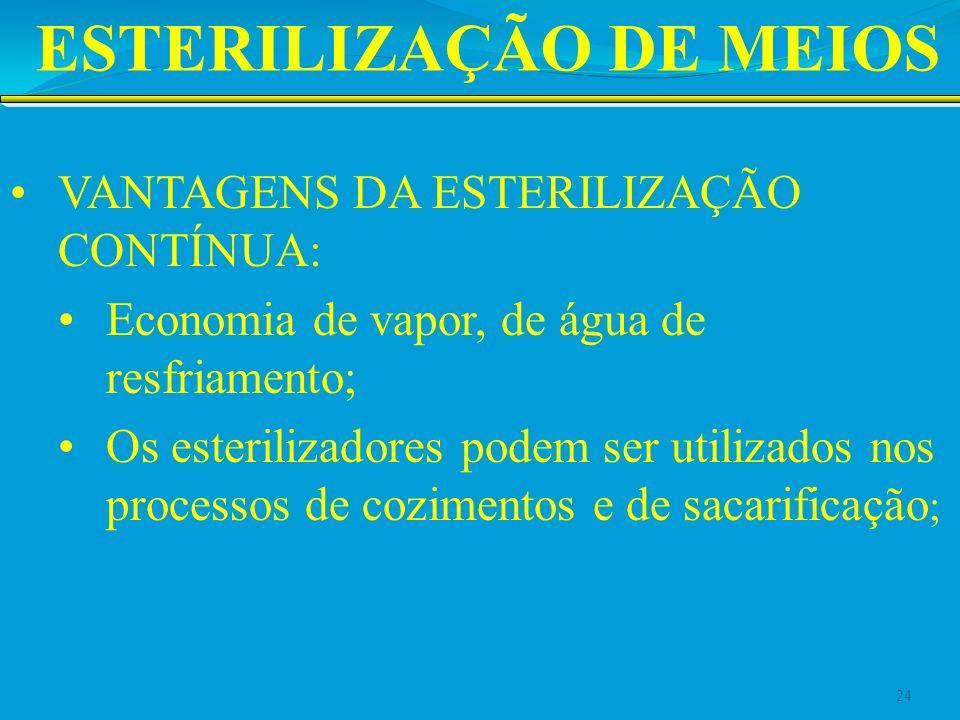 ESTERILIZAÇÃO DE MEIOS VANTAGENS DA ESTERILIZAÇÃO CONTÍNUA: Economia de vapor, de água de resfriamento; Os esterilizadores podem ser utilizados nos pr