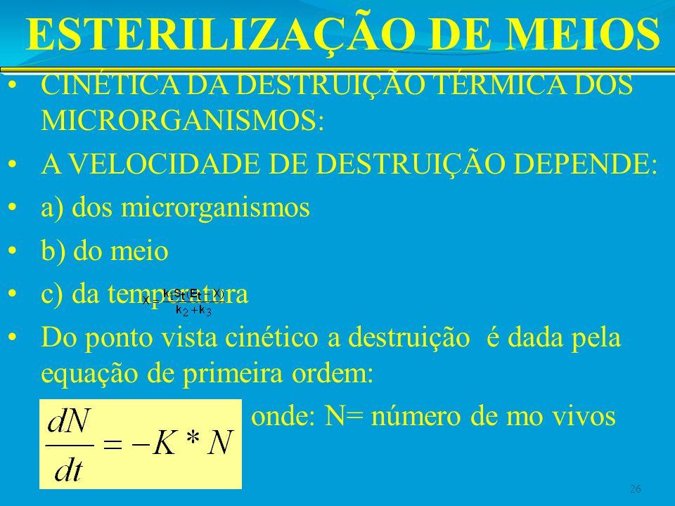 ESTERILIZAÇÃO DE MEIOS CINÉTICA DA DESTRUIÇÃO TÉRMICA DOS MICRORGANISMOS: A VELOCIDADE DE DESTRUIÇÃO DEPENDE: a) dos microrganismos b) do meio c) da t