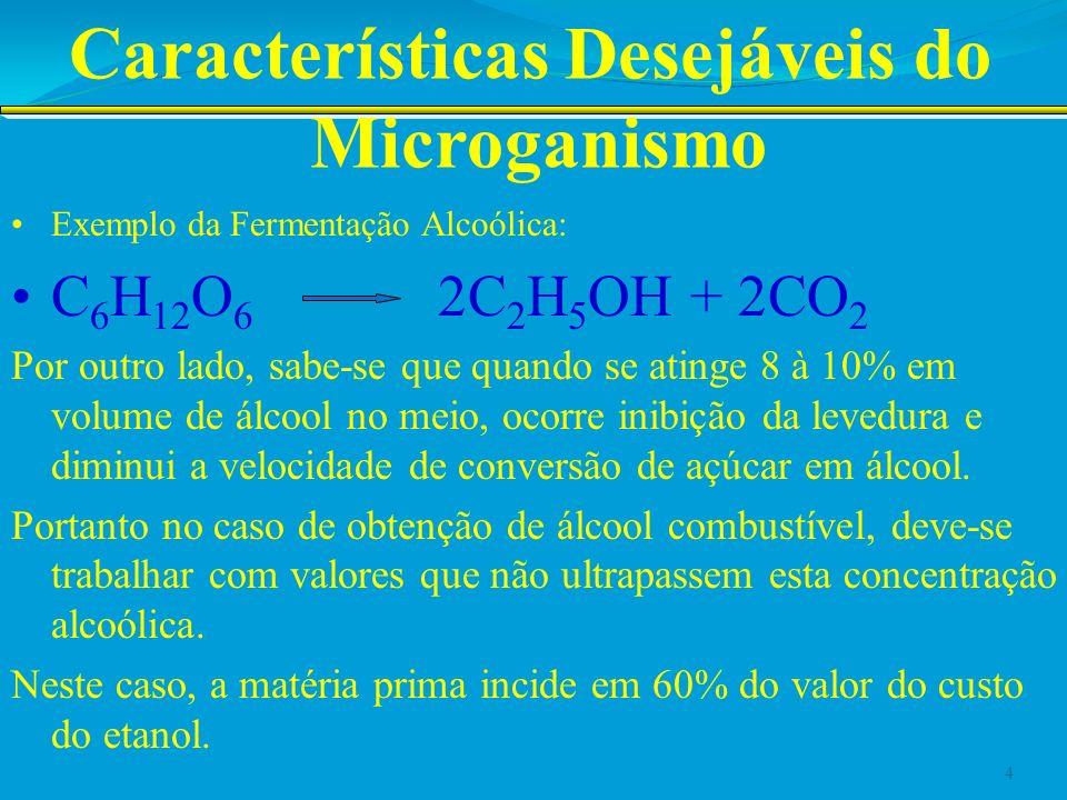 Características Desejáveis do Microganismo Exemplo da Fermentação Alcoólica: C 6 H 12 O 6 2C 2 H 5 OH + 2CO 2 Por outro lado, sabe-se que quando se at