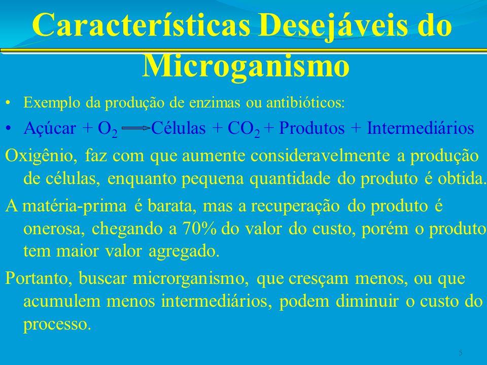 Características Desejáveis do Microganismo Exemplo da produção de enzimas ou antibióticos: Açúcar + O 2 Células + CO 2 + Produtos + Intermediários Oxi