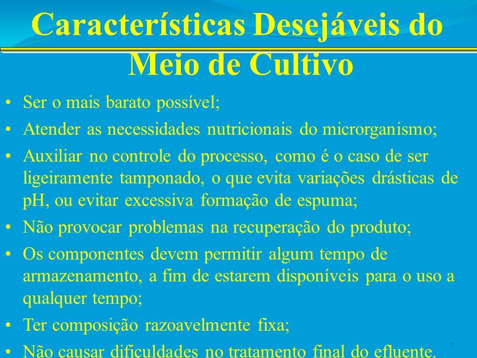 Características Desejáveis do Meio de Cultivo Ser o mais barato possível; Atender as necessidades nutricionais do microrganismo; Auxiliar no controle