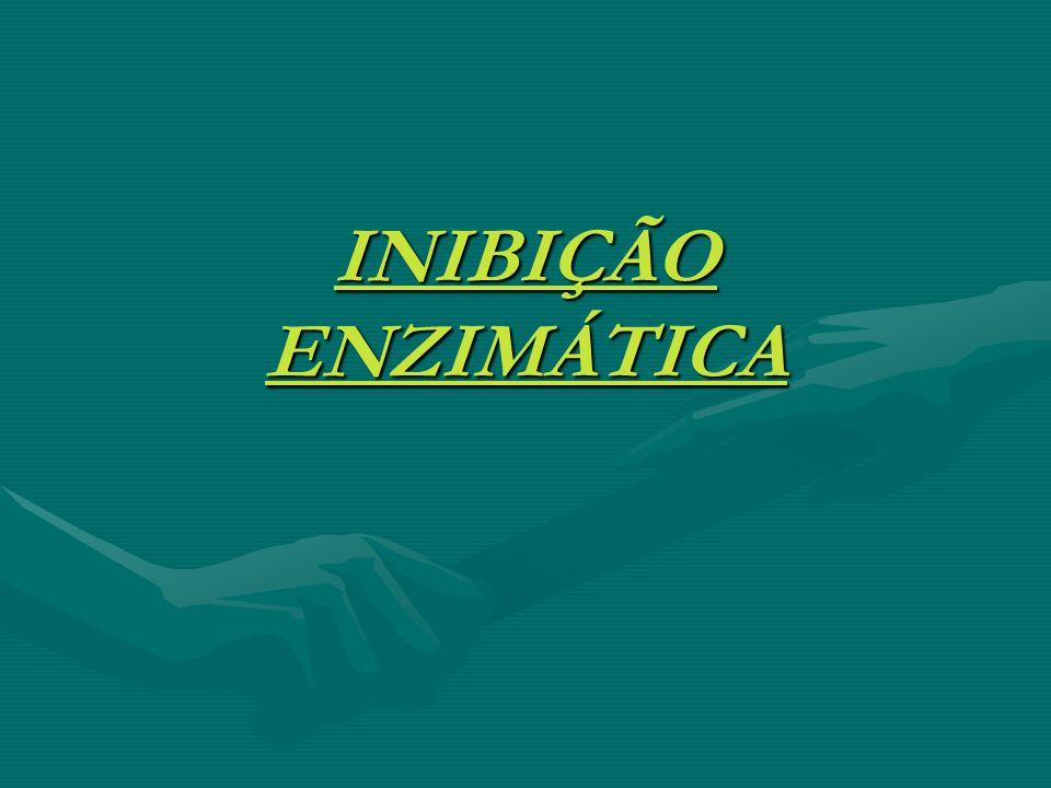 INIBIÇÃO ENZIMÁTICA