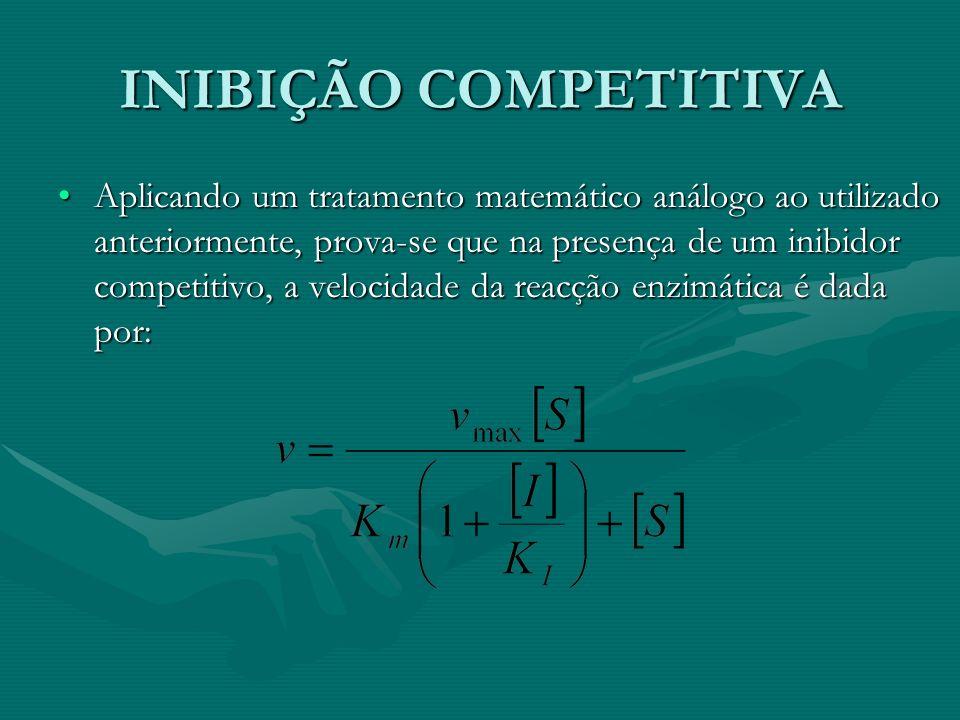 Aplicando um tratamento matemático análogo ao utilizado anteriormente, prova-se que na presença de um inibidor competitivo, a velocidade da reacção en