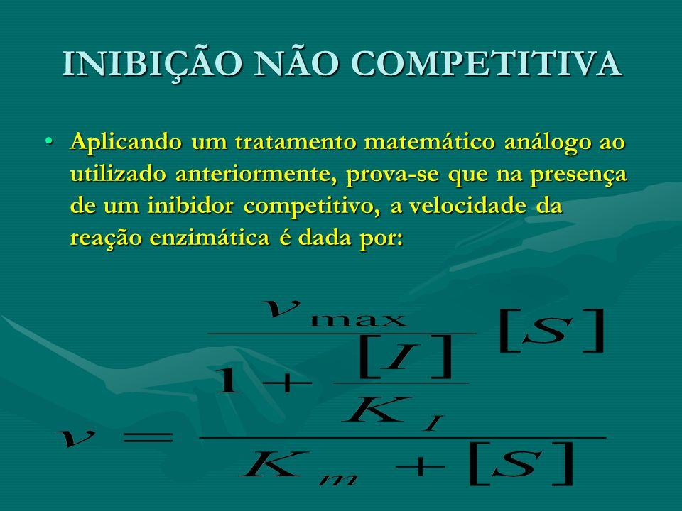 Aplicando um tratamento matemático análogo ao utilizado anteriormente, prova-se que na presença de um inibidor competitivo, a velocidade da reação enz