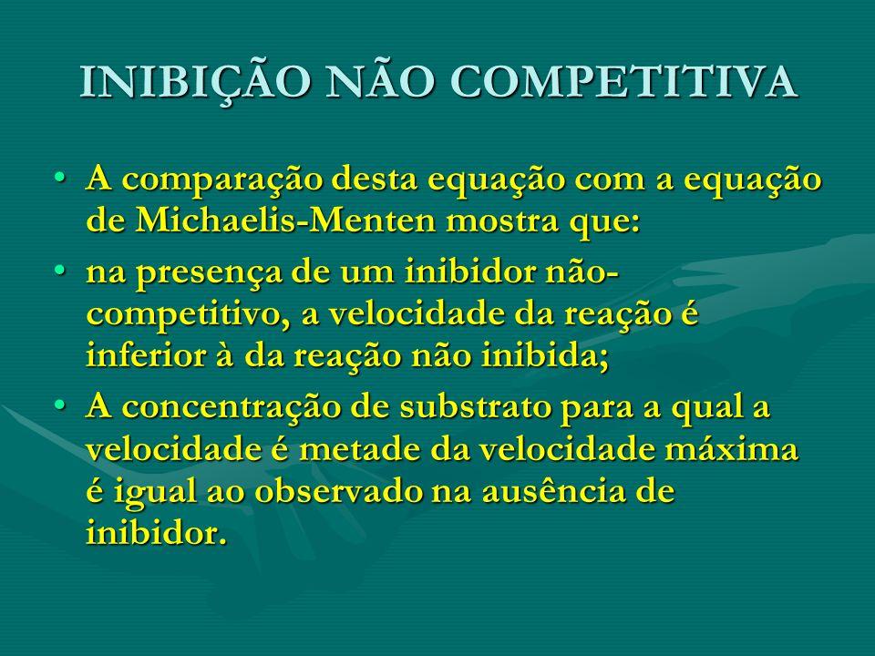 INIBIÇÃO NÃO COMPETITIVA A comparação desta equação com a equação de Michaelis-Menten mostra que:A comparação desta equação com a equação de Michaelis