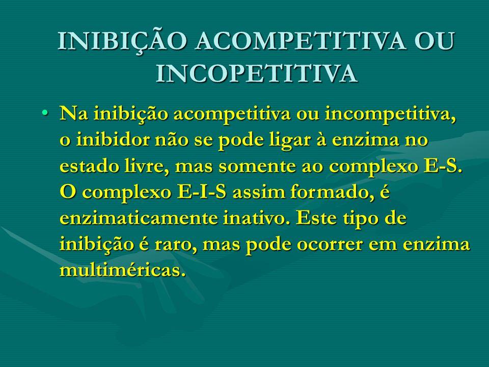 INIBIÇÃO ACOMPETITIVA OU INCOPETITIVA Na inibição acompetitiva ou incompetitiva, o inibidor não se pode ligar à enzima no estado livre, mas somente ao