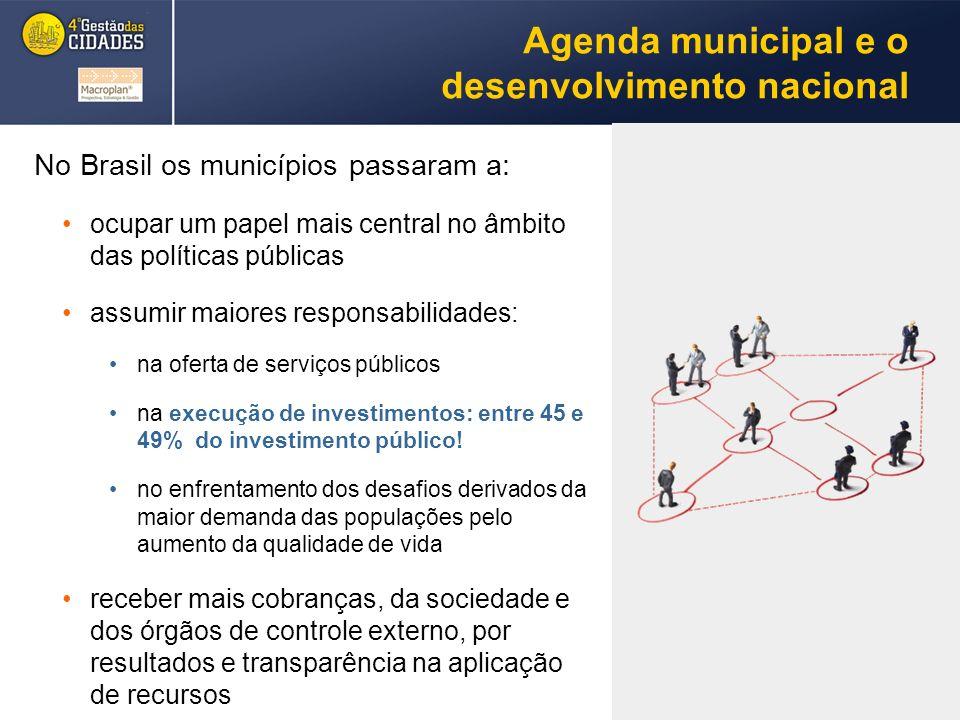Agenda municipal e o desenvolvimento nacional No Brasil os municípios passaram a: ocupar um papel mais central no âmbito das políticas públicas assumir maiores responsabilidades: na oferta de serviços públicos na execução de investimentos: entre 45 e 49% do investimento público.