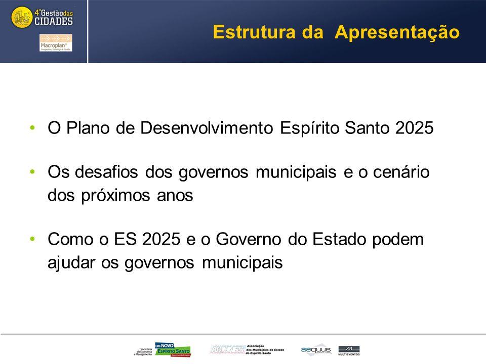 Estrutura da Apresentação O Plano de Desenvolvimento Espírito Santo 2025 Os desafios dos governos municipais e o cenário dos próximos anos Como o ES 2025 e o Governo do Estado podem ajudar os governos municipais