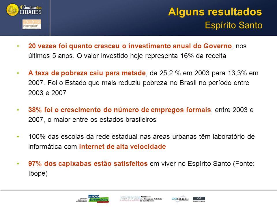Alguns resultados Espírito Santo 20 vezes foi quanto cresceu o investimento anual do Governo, nos últimos 5 anos.