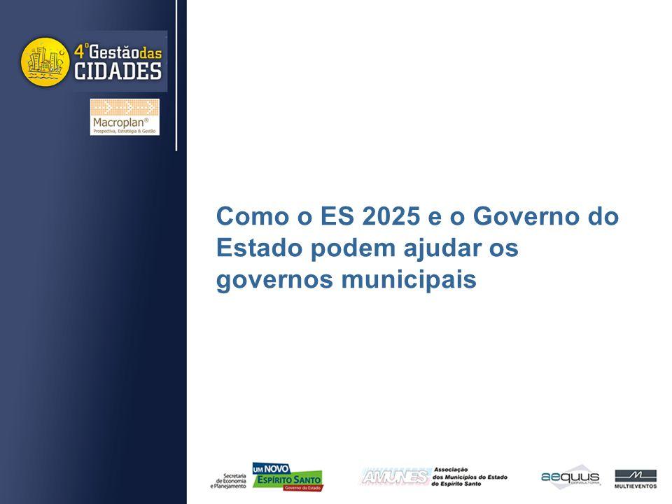 Como o ES 2025 e o Governo do Estado podem ajudar os governos municipais
