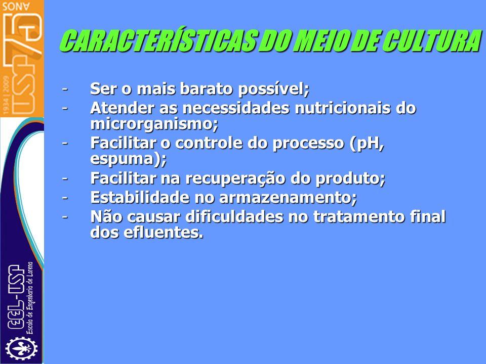 CARACTERÍSTICAS DO MEIO DE CULTURA -Ser o mais barato possível; -Atender as necessidades nutricionais do microrganismo; -Facilitar o controle do proce