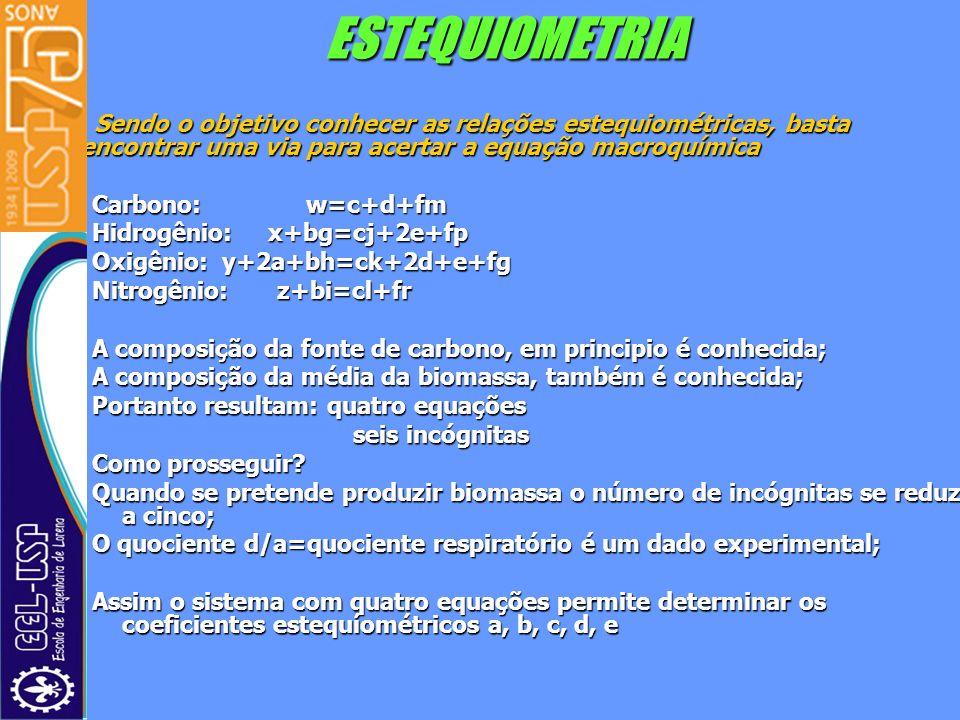 ESTEQUIOMETRIA Sendo o objetivo conhecer as relações estequiométricas, basta encontrar uma via para acertar a equação macroquímica Sendo o objetivo co