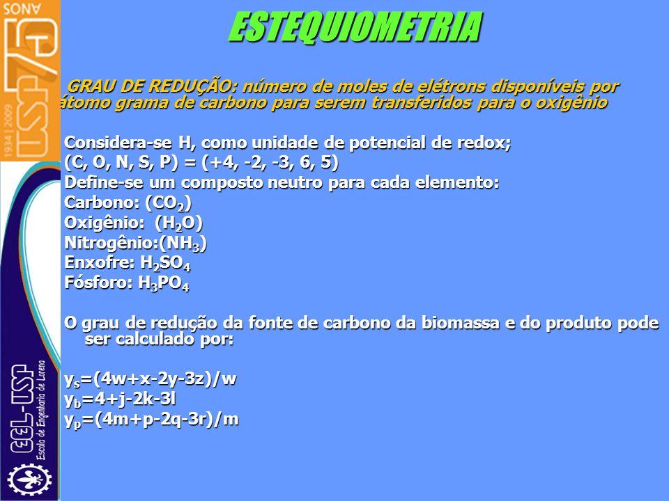 ESTEQUIOMETRIA GRAU DE REDUÇÃO: número de moles de elétrons disponíveis por átomo grama de carbono para serem transferidos para o oxigênio GRAU DE RED