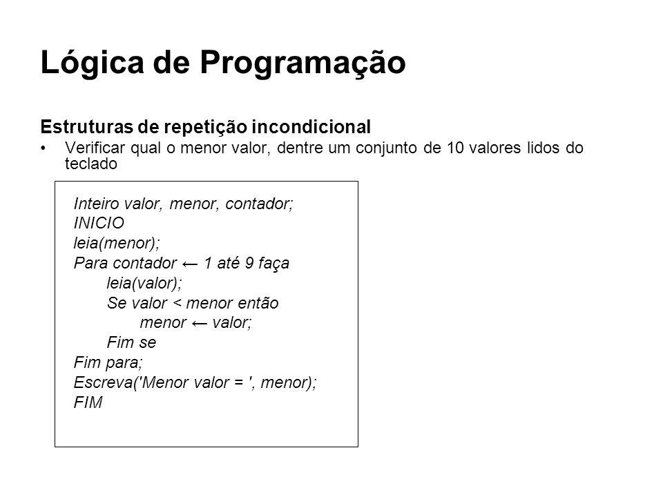 Lógica de Programação Estruturas de repetição incondicional Verificar qual o menor valor, dentre um conjunto de 10 valores lidos do teclado Inteiro va